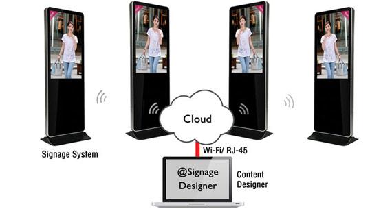 anewtech-intelli-signage-remote-management