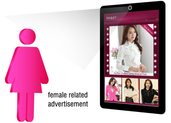anewtech-intelli-signage-age-gender-recognition-system-female