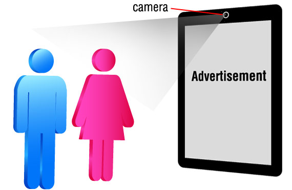 anewtech-intelli-signage-age-gender-recognition-system